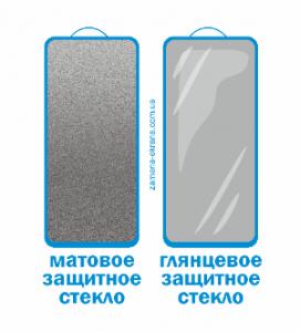 Отличия стекла Глянец и Матовое